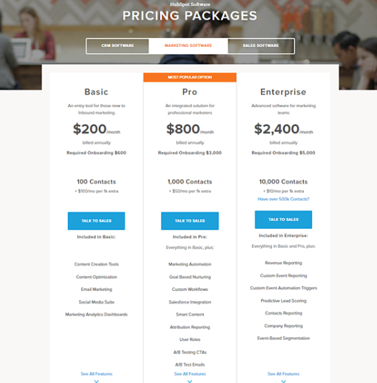 pricing for software