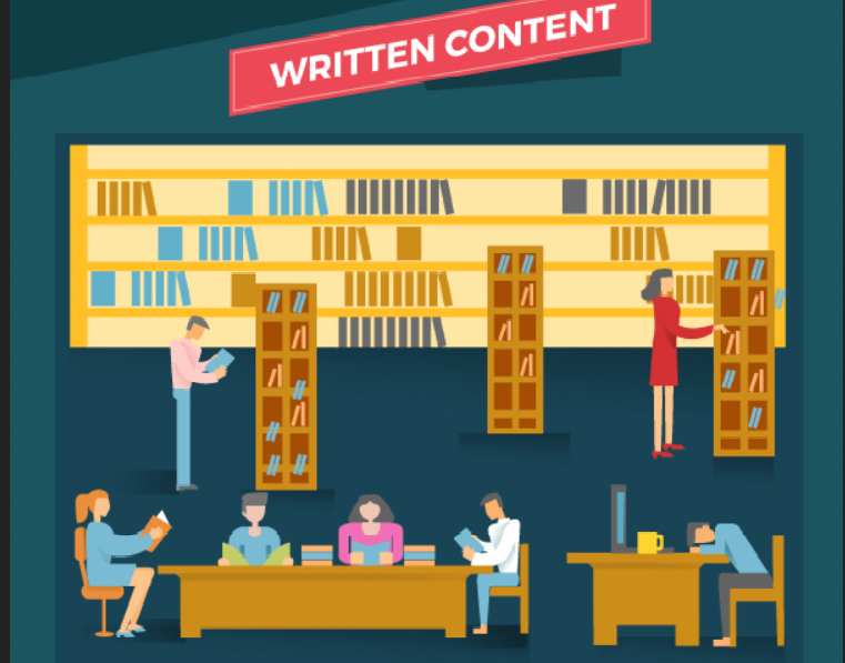 written%20content The Infographic That Will Revolutionize Your Approach To Content Creation